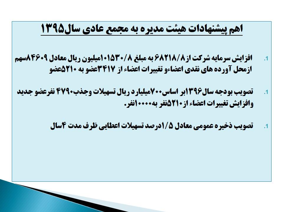 گزارش مجمع سال ۱۳۹۶