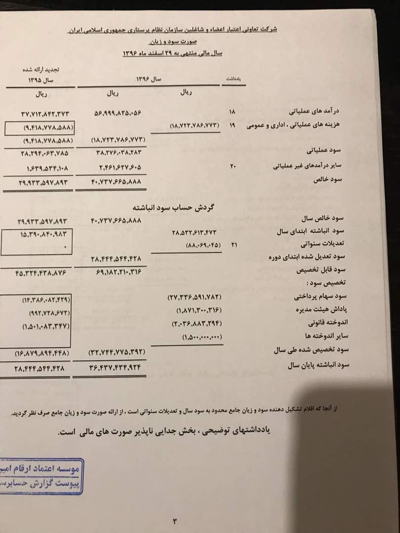 گزارش مجمع سال ۱۳۹۷