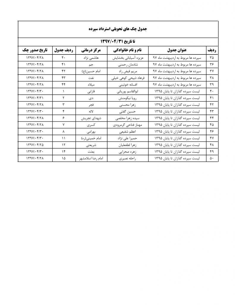 لیست سایت-1397-04-31-2